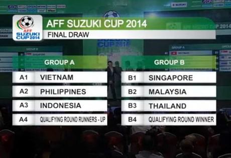 AFF Cup: Lá thăm thuận cho chủ nhà Việt Nam