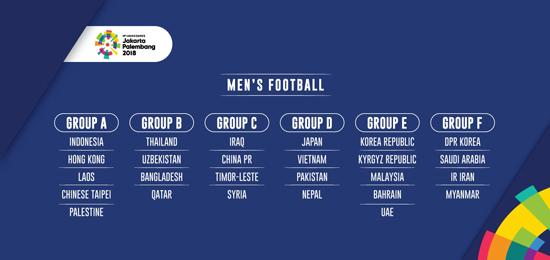 Bốc thăm bổ sung môn bóng đá nam ASIAD 2018