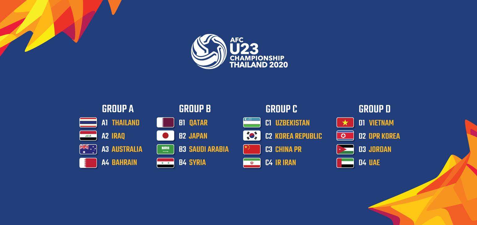 VCK U23 châu Á 2020 trước giờ bóng lăn